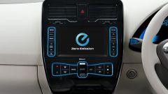 Auto elettriche: il parere degli analisti - Immagine: 2