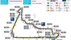 Autodromo Hermanos Rodriguez - mappa del circuito
