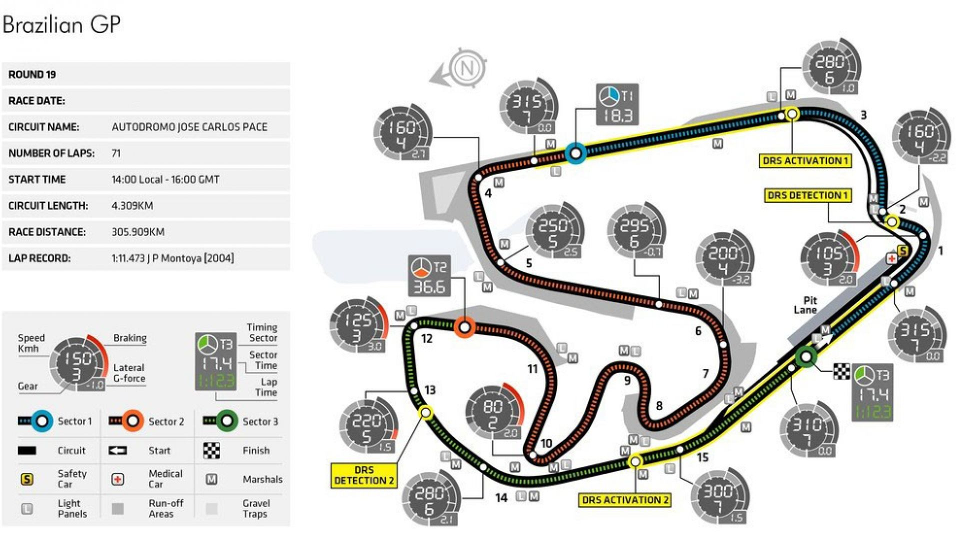 F1 2017 gp brasile f1 2017 gran premio del brasile for Puerta 6 del autodromo
