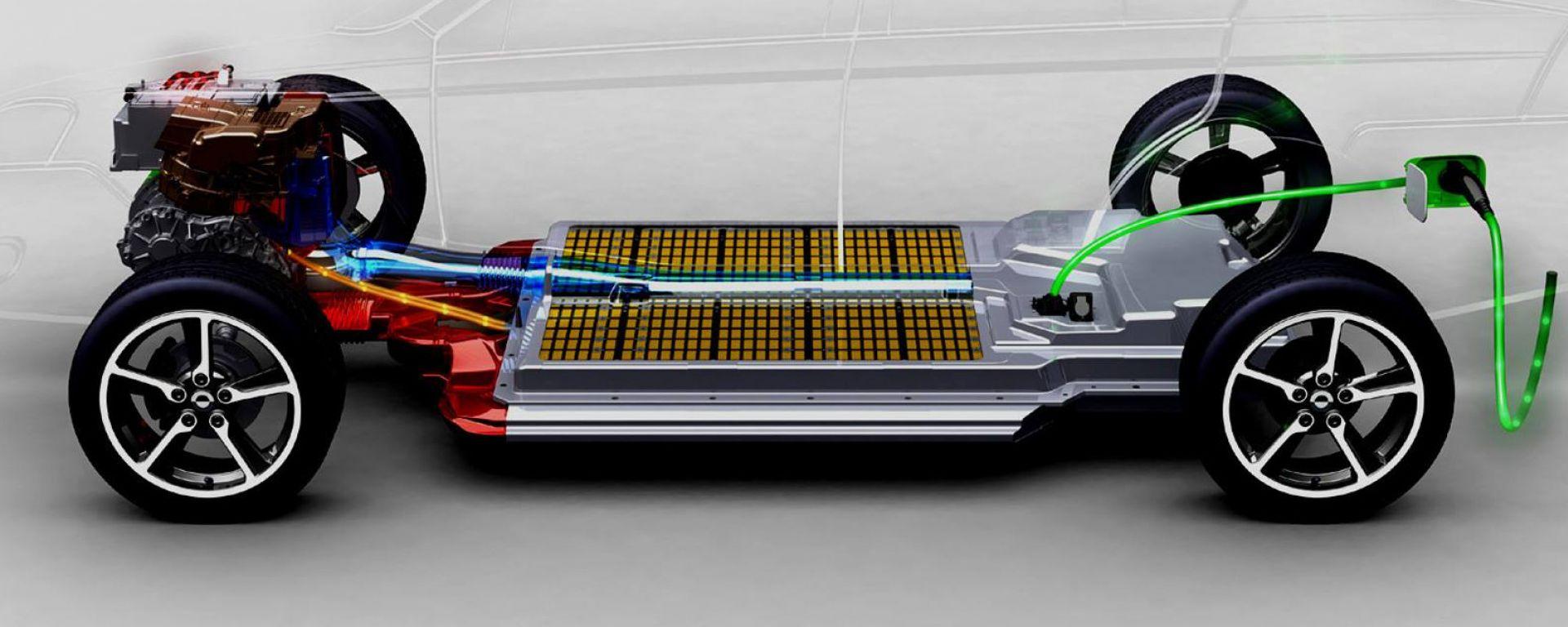 Batterie allo stato solido nel futuro dell'auto elettrica?
