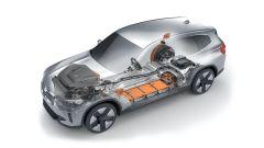 Batterie allo stato solido: collaudi BMW e Ford dal 2022