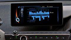BMW i3 - Immagine: 71