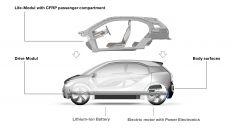 Bmw i3 e i8 concept - Immagine: 26