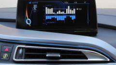 BMW i8 - Immagine: 72
