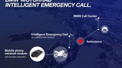 BMW Intelligent Emergency Call: arriva l'SOS per le moto - Immagine: 2