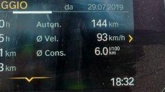BMW R 1250 GS Adventure: il consumo reale dopo la prova