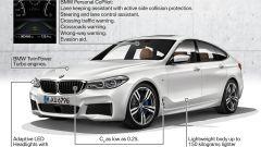BMW Serie 6 Gran Turismo: addio coupé, viva i viaggi - Immagine: 28