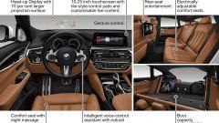 BMW Serie 6 Gran Turismo: addio coupé, viva i viaggi - Immagine: 29