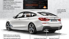 BMW Serie 6 Gran Turismo: addio coupé, viva i viaggi - Immagine: 30