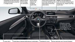 BMW X2: le foto ufficiali e il video - Immagine: 37