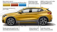 BMW X2: le foto ufficiali e il video - Immagine: 40