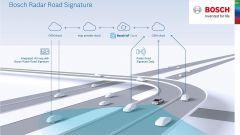 Bosch e TomTom studiano le mappe per la guida autonoma