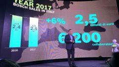Bosch Italia, i numeri 2017
