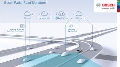 Bosch, il futuro dell'auto è nella connettività - Immagine: 8