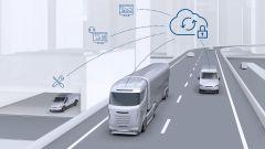 Bosch, il futuro dell'auto è nella connettività - Immagine: 14