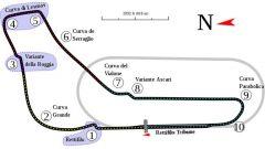 Brembo e Pirelli ci svelano i segreti del Circuito di Monza - Immagine: 2