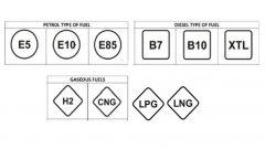Carburanti, i nuovi codici e i simboli