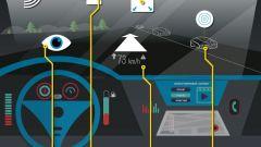 Carglass: l'evoluzione dell'auto attraverso il parabrezza  - Immagine: 3