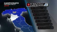 Peugeot e Andreucci presentano il Rally il Ciocco e Valle del Serchio