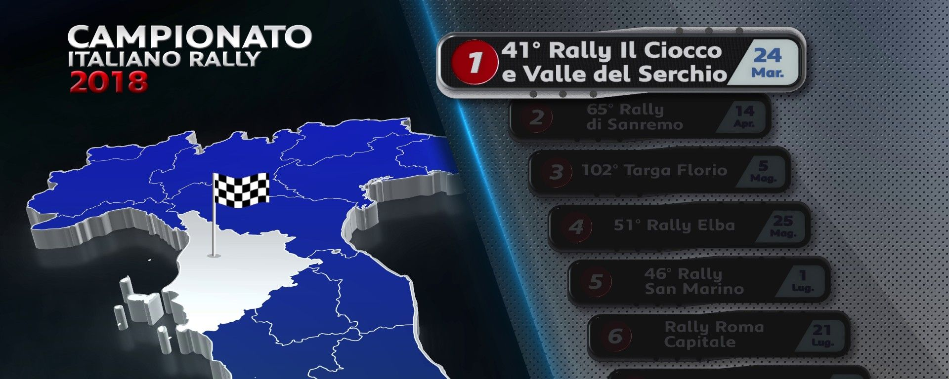 CIR 2018: il 41° rally Il Ciocco da il via alla stagione