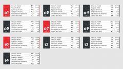 Circuit de Catalunya, Montmelò, Barcellona: i dati sulle frenate by Brembo