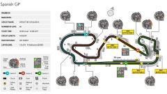 Circuito di Barcellona-Catalunya - mappa del tracciato