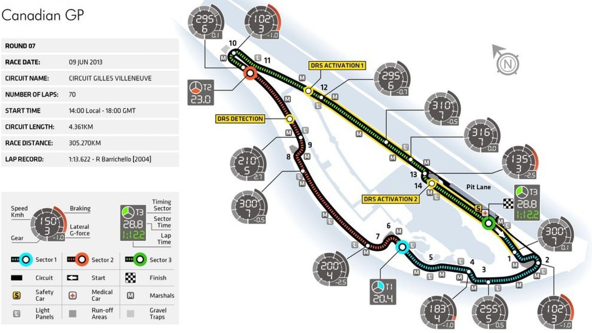 Circuito Gilles Villeneuve : F gp canada gran premio del motorbox