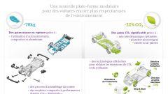 Citroën C4 Picasso 2013: artista verde - Immagine: 11