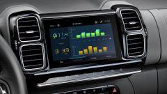 Citroen C5 Aircross Hybrid: la schermata dei consumi nel touchscreen in plancia