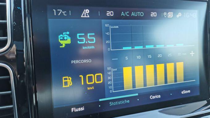 Citroen C5 Aircross hybrid Plug-In: il consumo in km/kWh a fine prova
