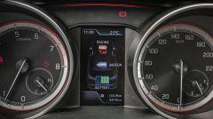 Auto ibride Mild, Full e Plug in: quale scegliere? - Immagine: 9