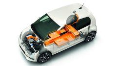 Comparativa 8 citycar elettriche: il pacco batterie della Citigo alla spina