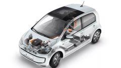 Comparativa 8 citycar elettriche: la citycar elettrica di Volkswagen vista sottopelle