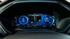 Comparativa Ford Kuga vs Hyundai Tucson: il quadro strumenti digitale della Kuga