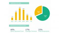 Assicurazioni auto: boom di preventivi online e prezzi -23%  - Immagine: 4