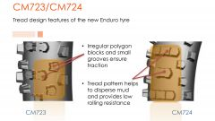 CST Tires lancia le gomme da enduro CM 723 e CM724 - Immagine: 6