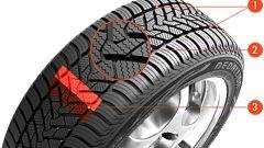 CST Tires Medallion All Season ACP1, punti chiave
