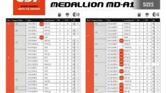 CST Tires Medallion MD-A1: il listino