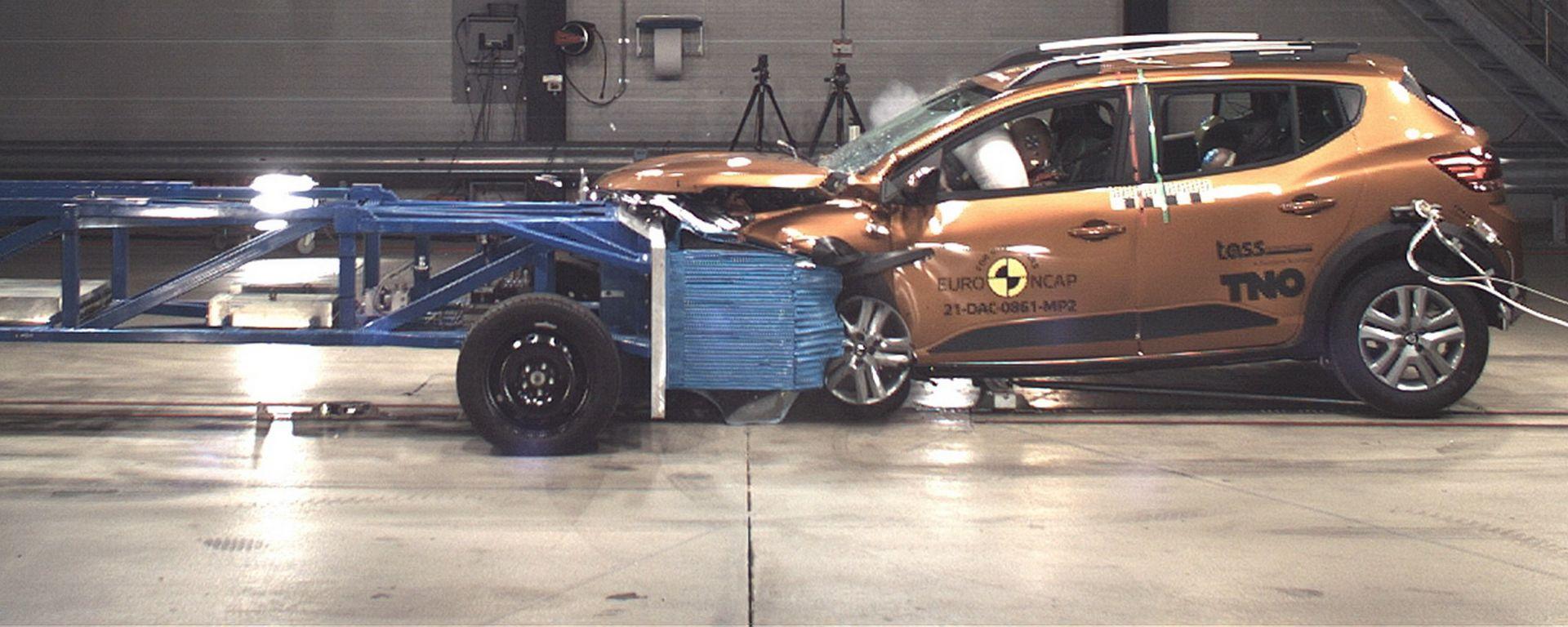Dacia Sandero Stepway, Euro NCAP la boccia. Il vero motivo