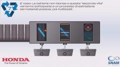 Dalle batterie non utilizzabili saranno prelevati materiali rari quali cobalto e litio