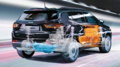 Diesel contro tutti: lo schema del sistema plug-in hybrid di Jeep Compass 4Xe