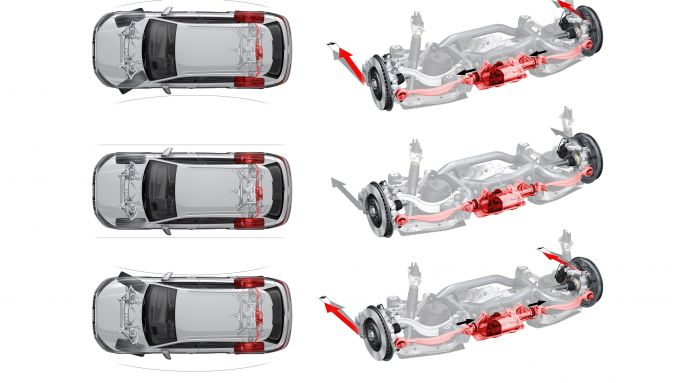 Dispositivi di assistenza Audi: il sistema di sterzata integrale