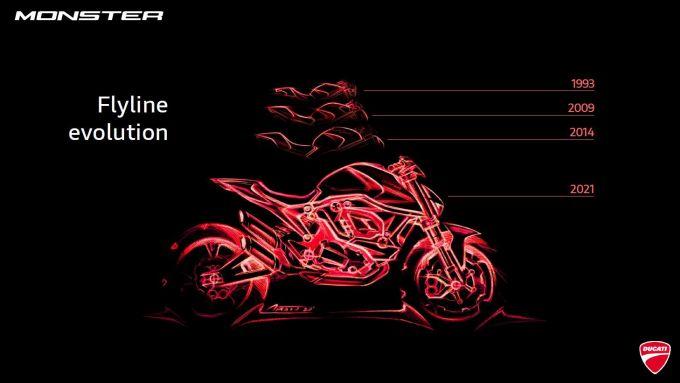 Ducati Monster 2021: la flyline mostra il collegamento con le precedenti generazioni