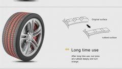 Discolor Tyre: la gomma colorata è da cambiare - Immagine: 3