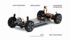 E-GMP: i componenti della piattaforma