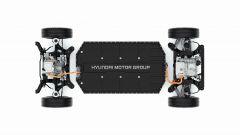 E-GMP: la nuova piattaforma vista dall'alto