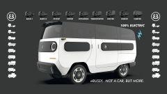 eBussy: tutte le varianti di carrozzeria