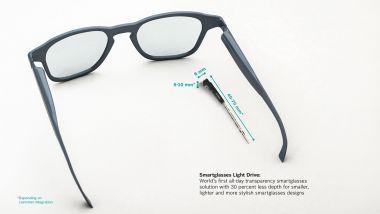 Ecco le dimensioni della tecnologia per smartglass di Bosch