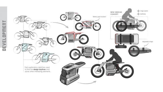El Solitario concept sidecar BMW: ecco come funziona