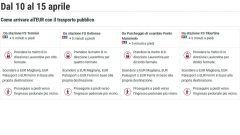 ePrix Roma, come raggiungere l'Eur con il trasporto pubblico